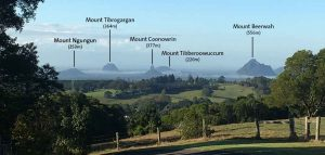 The Glass House Mountains photographic inspiration, with the names of the Glass House Mountains