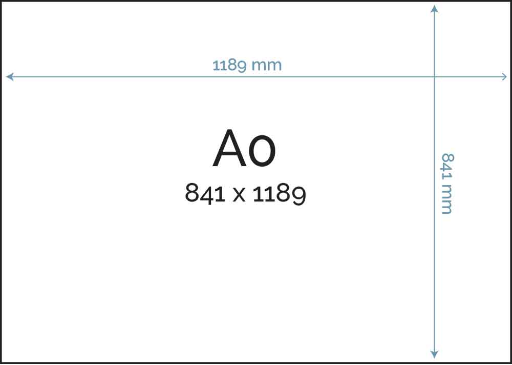 A Series Paper Sizes - A0