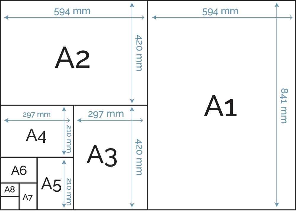 A Series Paper Sizes - A1 A2 A3 A4 A5