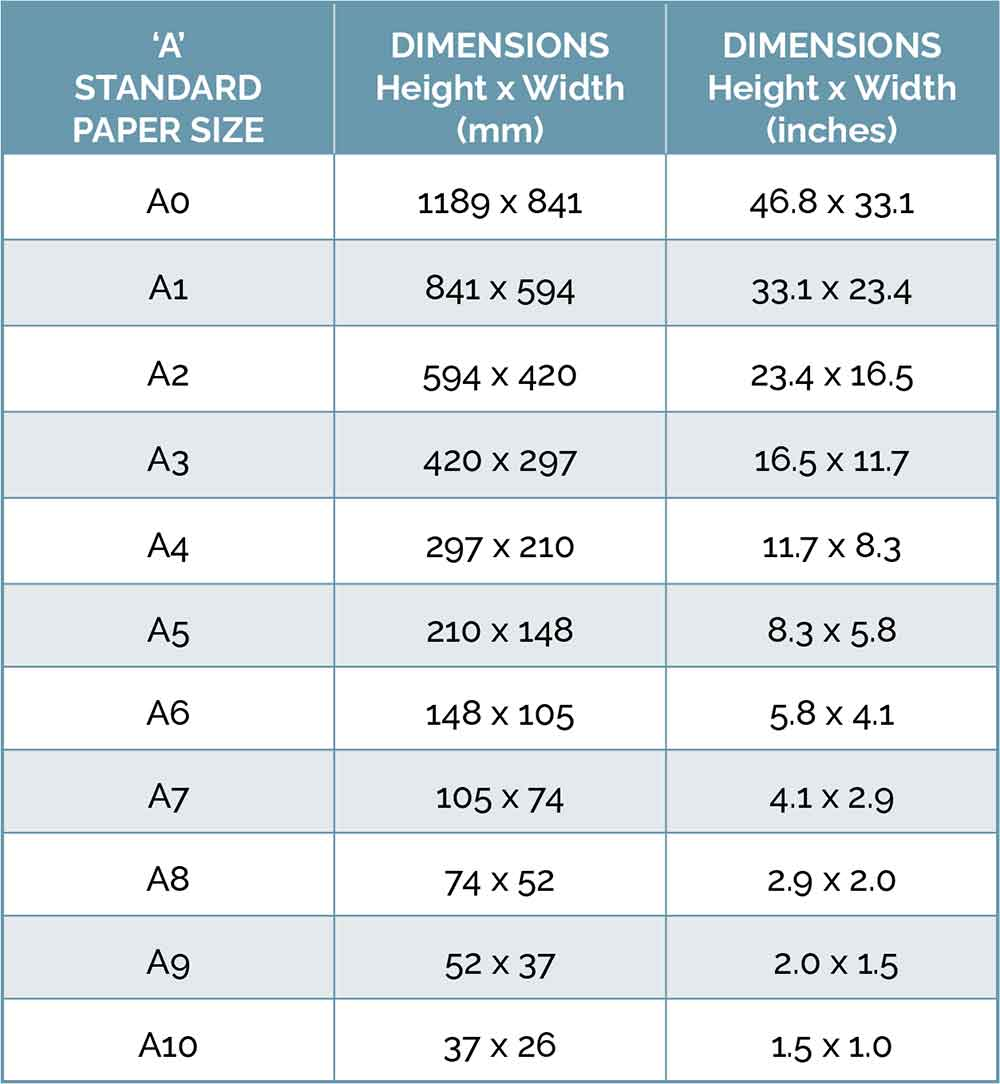 ISO216 Standard A Paper Sizes