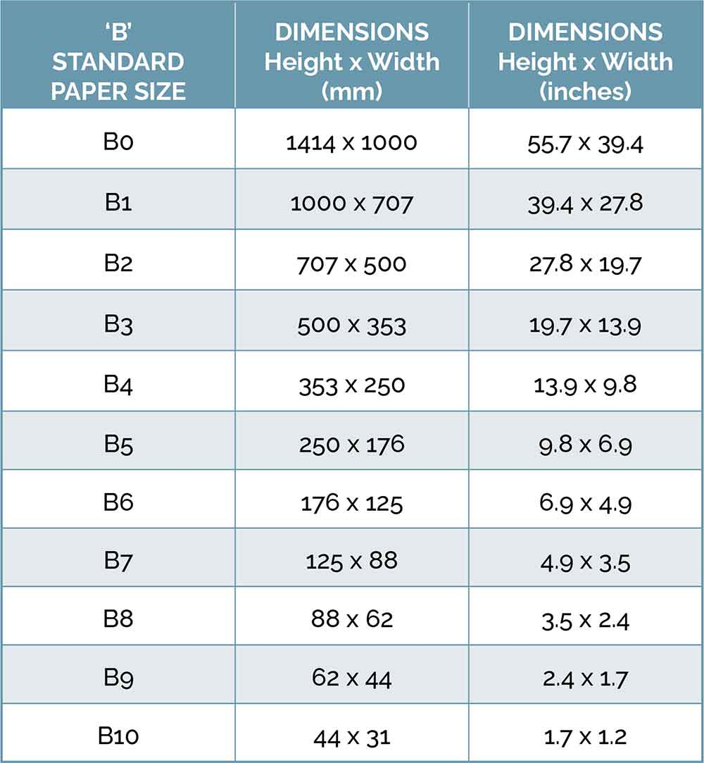 ISO216 Standard B Paper Sizes