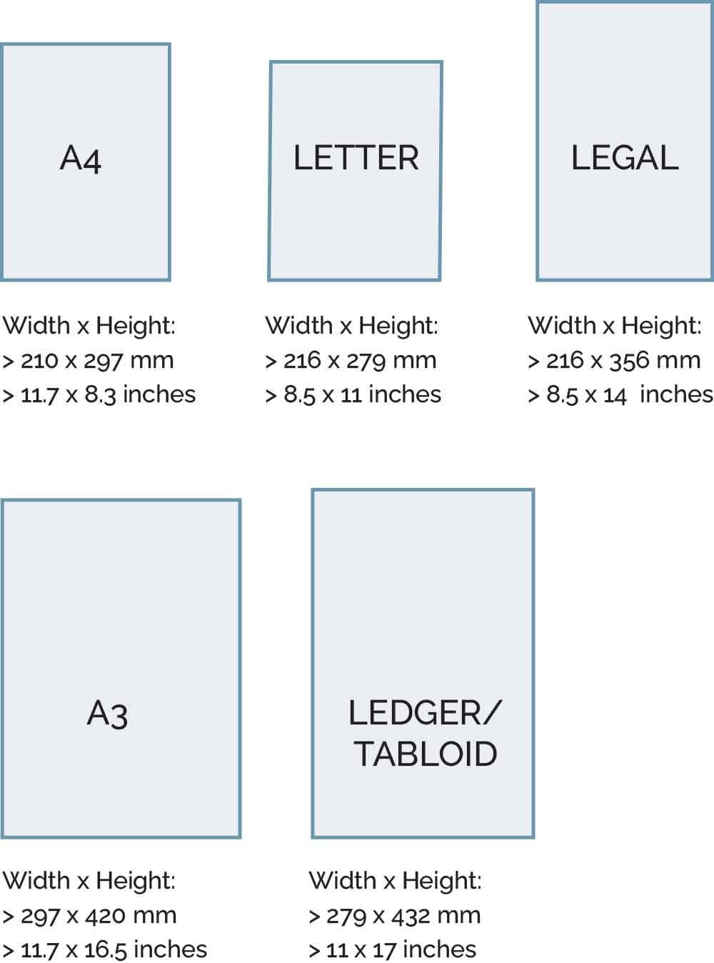ISO216 vs American Standard comparative sizes